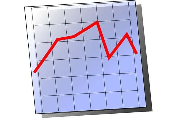 grafiek prognose